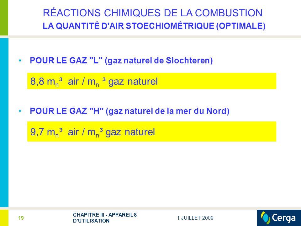 1 JUILLET 2009 CHAPITRE III - APPAREILS D UTILISATION 19 RÉACTIONS CHIMIQUES DE LA COMBUSTION LA QUANTITÉ D AIR STOECHIOMÉTRIQUE (OPTIMALE) POUR LE GAZ L (gaz naturel de Slochteren) POUR LE GAZ H (gaz naturel de la mer du Nord) 8,8 m n ³ air / m n ³ gaz naturel 9,7 m n ³ air / m n ³ gaz naturel