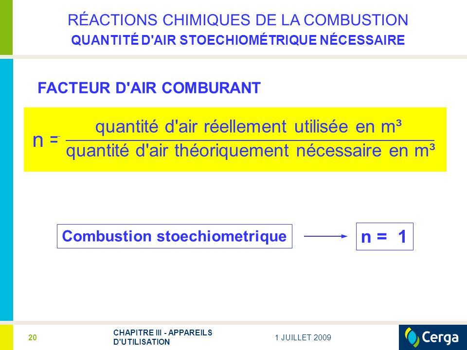 1 JUILLET 2009 CHAPITRE III - APPAREILS D UTILISATION 20 FACTEUR D AIR COMBURANT n = quantité d air réellement utilisée en m³ quantité d air théoriquement nécessaire en m³ Combustion stoechiometrique n = 1 RÉACTIONS CHIMIQUES DE LA COMBUSTION QUANTITÉ D AIR STOECHIOMÉTRIQUE NÉCESSAIRE