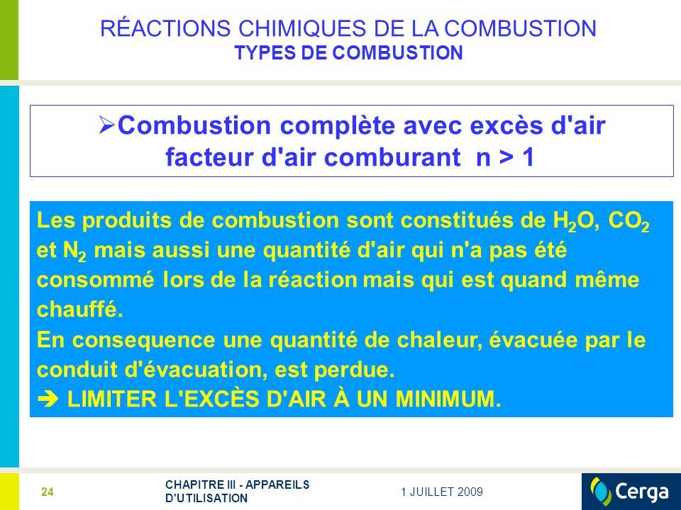 1 JUILLET 2009 CHAPITRE III - APPAREILS D UTILISATION 24 Combustion complète avec excès d air facteur d air comburant n > 1 Les produits de combustion sont constitués de H 2 O, CO 2 et N 2 mais aussi une quantité d air qui n a pas été consommé lors de la réaction mais qui est quand même chauffé.