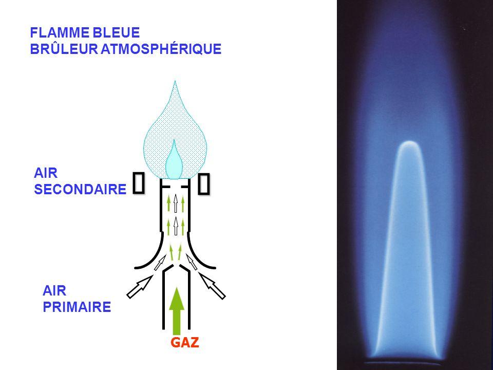 FLAMME BLEUE BRÛLEUR ATMOSPHÉRIQUE AIR SECONDAIRE AIR PRIMAIRE GAZ