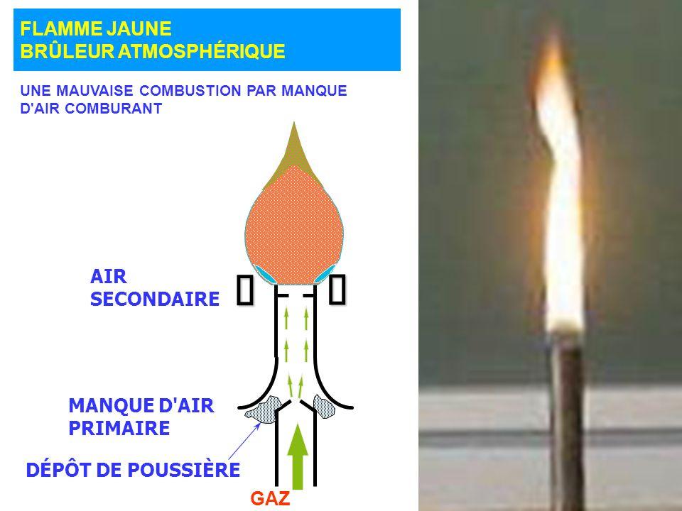 UNE MAUVAISE COMBUSTION PAR MANQUE D'AIR COMBURANT AIR SECONDAIRE GAZ DÉPÔT DE POUSSIÈRE MANQUE D'AIR PRIMAIRE FLAMME JAUNE BRÛLEUR ATMOSPHÉRIQUE