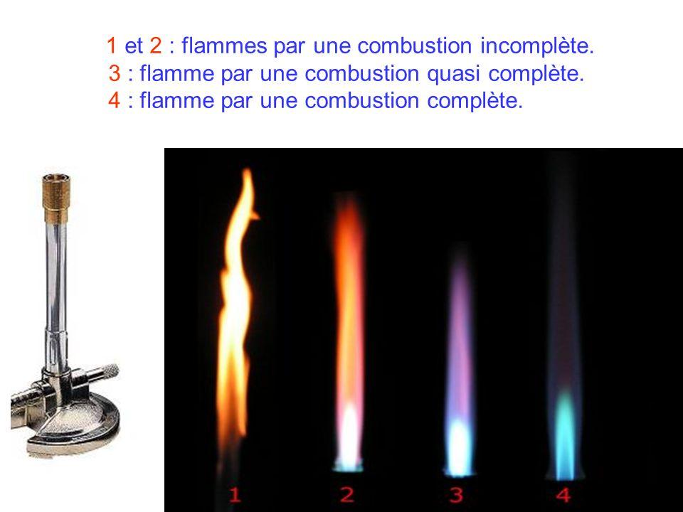 1 et 2 : flammes par une combustion incomplète. 3 : flamme par une combustion quasi complète. 4 : flamme par une combustion complète.