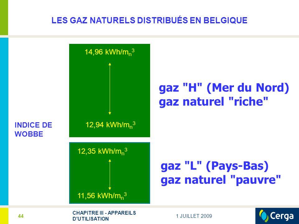 1 JUILLET 2009 CHAPITRE III - APPAREILS D UTILISATION 44 LES GAZ NATURELS DISTRIBUÉS EN BELGIQUE 14,96 kWh/m n 3 12,94 kWh/m n 3 12,35 kWh/m n 3 11,56 kWh/m n 3 gaz H (Mer du Nord) gaz naturel riche gaz L (Pays-Bas) gaz naturel pauvre INDICE DE WOBBE