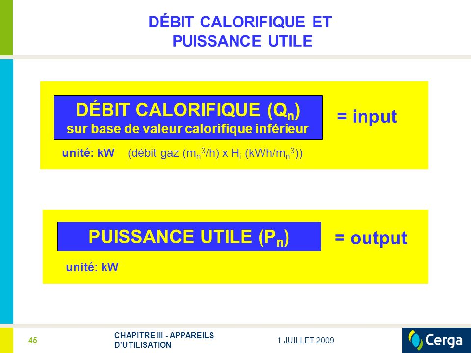 1 JUILLET 2009 CHAPITRE III - APPAREILS D'UTILISATION 45 DÉBIT CALORIFIQUE (Q n ) sur base de valeur calorifique inférieur = input = output DÉBIT CALO