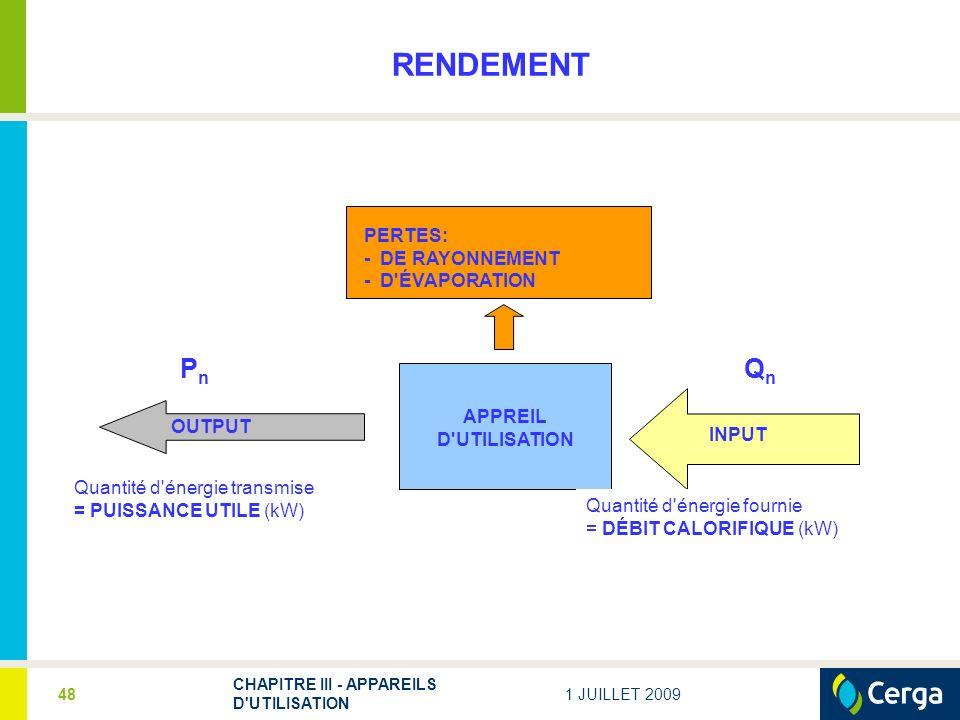 1 JUILLET 2009 CHAPITRE III - APPAREILS D UTILISATION 48 RENDEMENT OUTPUT PERTES: - DE RAYONNEMENT - D ÉVAPORATION PnPn Quantité d énergie transmise = PUISSANCE UTILE (kW) INPUT QnQn Quantité d énergie fournie = DÉBIT CALORIFIQUE (kW) APPREIL D UTILISATION