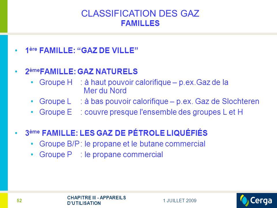 1 JUILLET 2009 CHAPITRE III - APPAREILS D'UTILISATION 52 1 ère FAMILLE: GAZ DE VILLE 2 ème FAMILLE: GAZ NATURELS Groupe H: à haut pouvoir calorifique