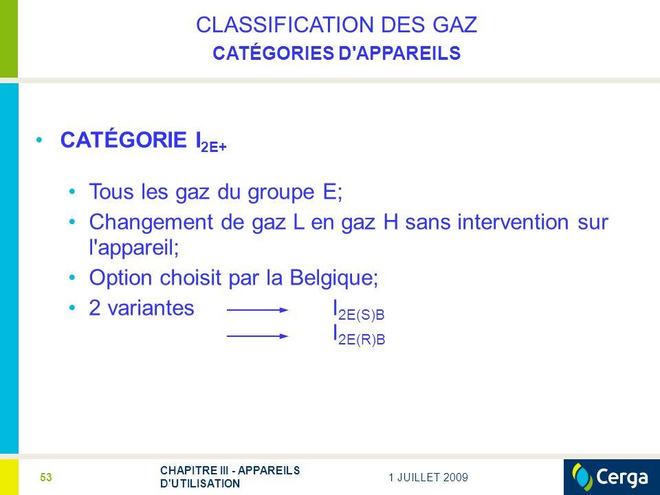 1 JUILLET 2009 CHAPITRE III - APPAREILS D UTILISATION 53 CATÉGORIE I 2E+ Tous les gaz du groupe E; Changement de gaz L en gaz H sans intervention sur l appareil; Option choisit par la Belgique; 2 variantes I 2E(S)B I 2E(R)B CLASSIFICATION DES GAZ CATÉGORIES D APPAREILS
