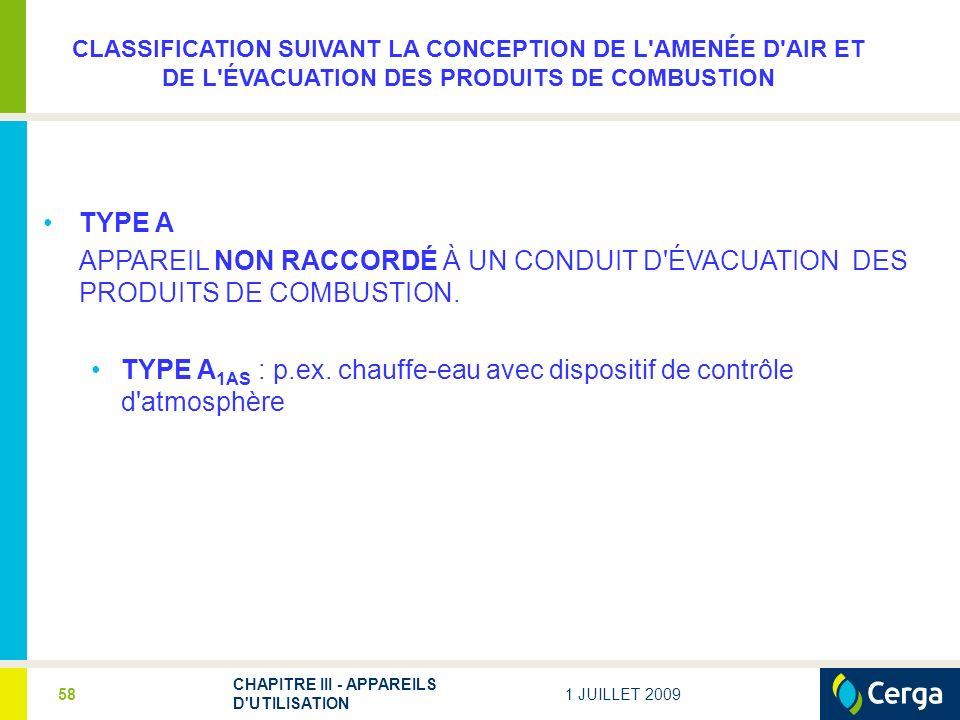 1 JUILLET 2009 CHAPITRE III - APPAREILS D UTILISATION 58 CLASSIFICATION SUIVANT LA CONCEPTION DE L AMENÉE D AIR ET DE L ÉVACUATION DES PRODUITS DE COMBUSTION TYPE A APPAREIL NON RACCORDÉ À UN CONDUIT D ÉVACUATION DES PRODUITS DE COMBUSTION.