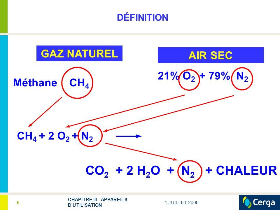 1 JUILLET 2009 CHAPITRE III - APPAREILS D UTILISATION 6 GAZ NATUREL Méthane CH 4 AIR SEC 21% O 2 + 79% N 2 CO 2 + 2 H 2 O + N 2 + CHALEUR CH 4 + 2 O 2 + N 2 DÉFINITION