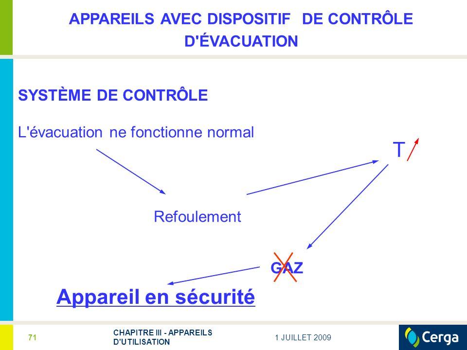1 JUILLET 2009 CHAPITRE III - APPAREILS D'UTILISATION 71 SYSTÈME DE CONTRÔLE L'évacuation ne fonctionne normal Refoulement T Appareil en sécurité APPA