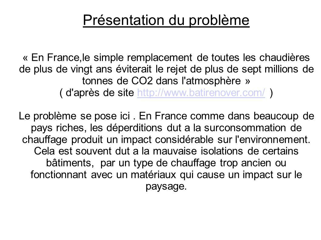 Présentation du problème « En France,le simple remplacement de toutes les chaudières de plus de vingt ans éviterait le rejet de plus de sept millions de tonnes de CO2 dans l atmosphère » ( d après de site http://www.batirenover.com/ )http://www.batirenover.com/ Le problème se pose ici.
