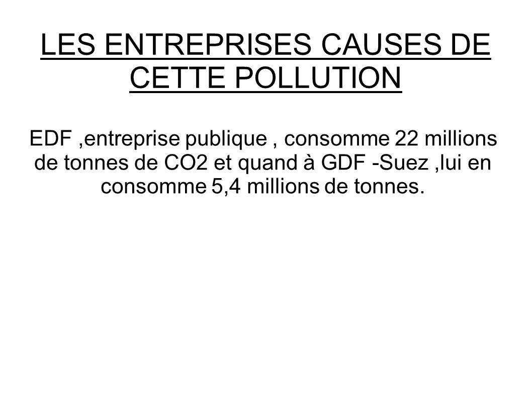 LES ENTREPRISES CAUSES DE CETTE POLLUTION EDF,entreprise publique, consomme 22 millions de tonnes de CO2 et quand à GDF -Suez,lui en consomme 5,4 millions de tonnes.