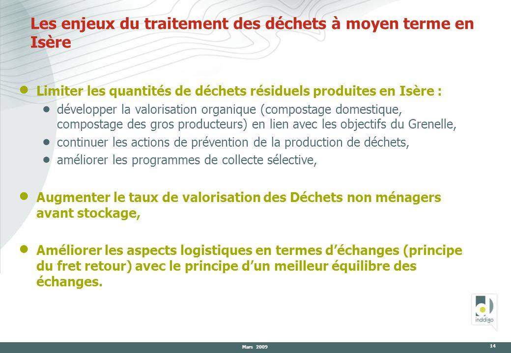 Mars 2009 14 Les enjeux du traitement des déchets à moyen terme en Isère Limiter les quantités de déchets résiduels produites en Isère : développer la