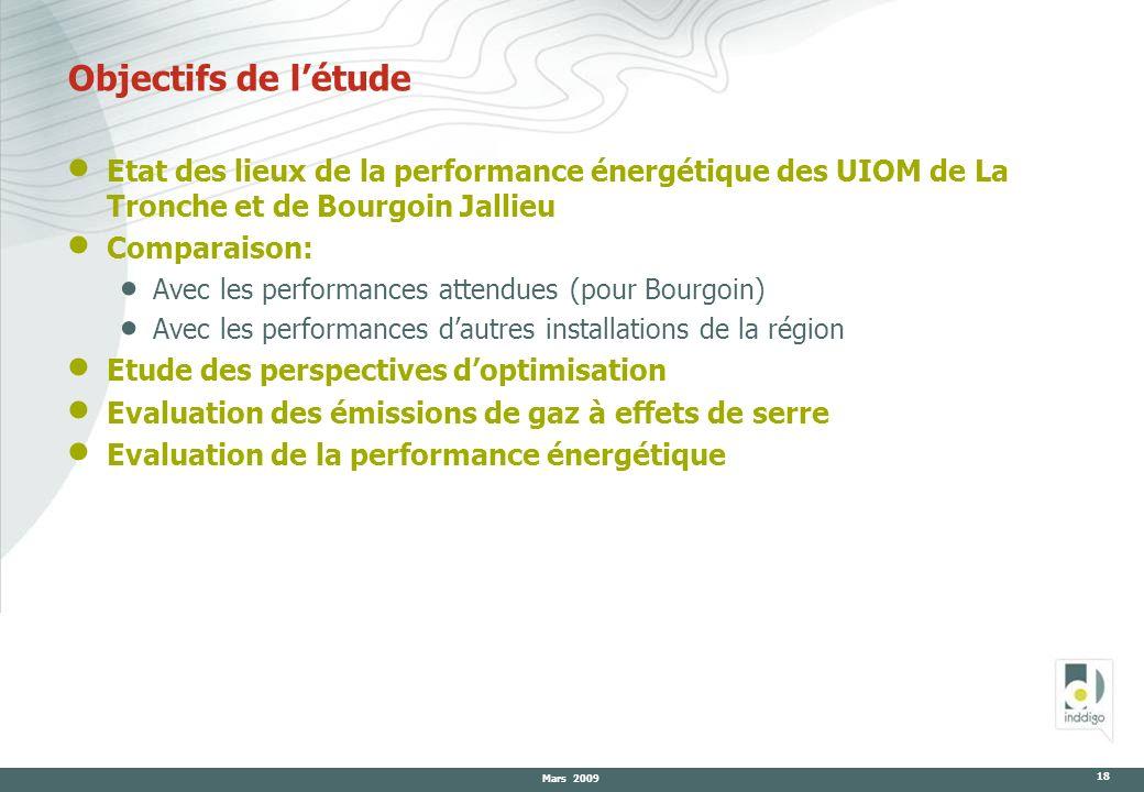 Mars 2009 18 Etat des lieux de la performance énergétique des UIOM de La Tronche et de Bourgoin Jallieu Comparaison: Avec les performances attendues (