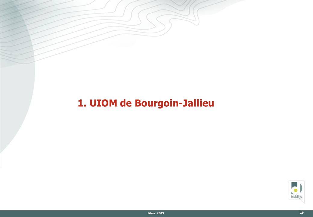 Mars 2009 19 1. UIOM de Bourgoin-Jallieu