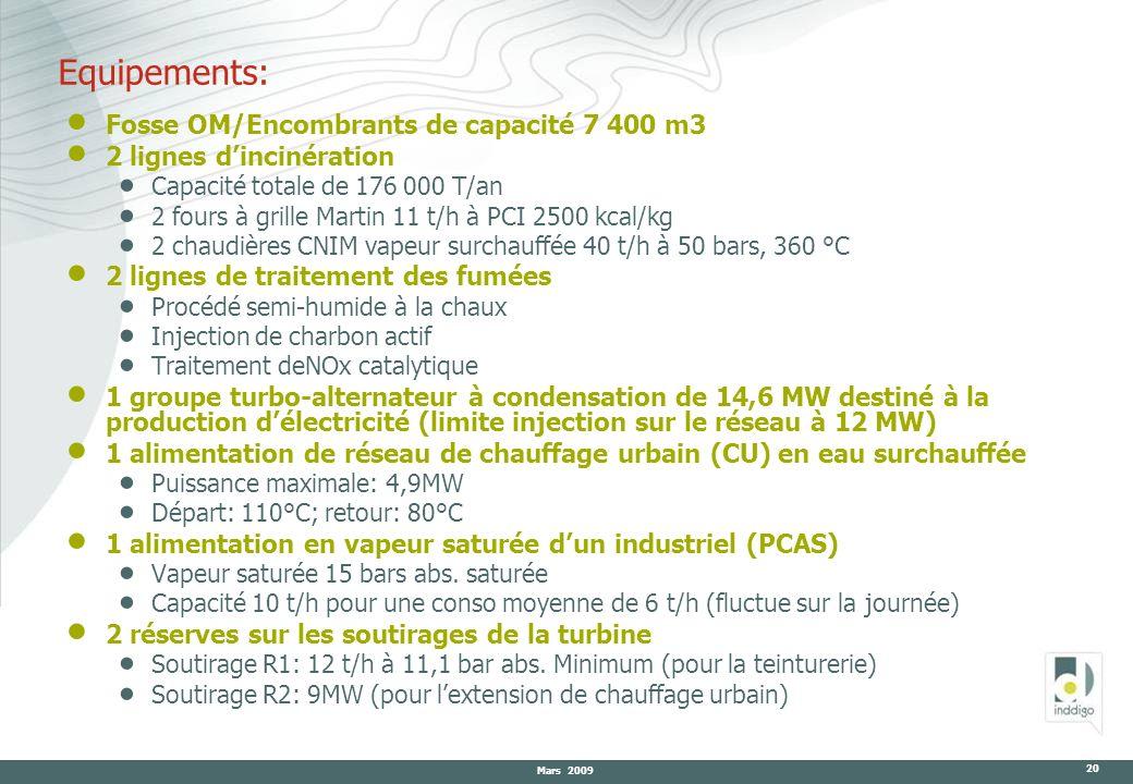 Mars 2009 20 Fosse OM/Encombrants de capacité 7 400 m3 2 lignes dincinération Capacité totale de 176 000 T/an 2 fours à grille Martin 11 t/h à PCI 250