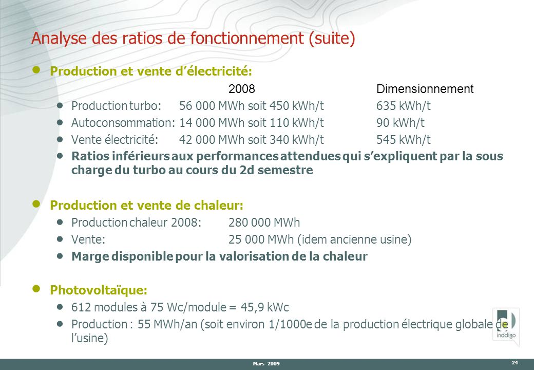 Mars 2009 24 Analyse des ratios de fonctionnement (suite) Production et vente délectricité: 2008Dimensionnement Production turbo: 56 000 MWh soit 450