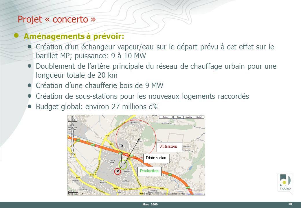 Mars 2009 28 Projet « concerto » Aménagements à prévoir: Création dun échangeur vapeur/eau sur le départ prévu à cet effet sur le barillet MP; puissan