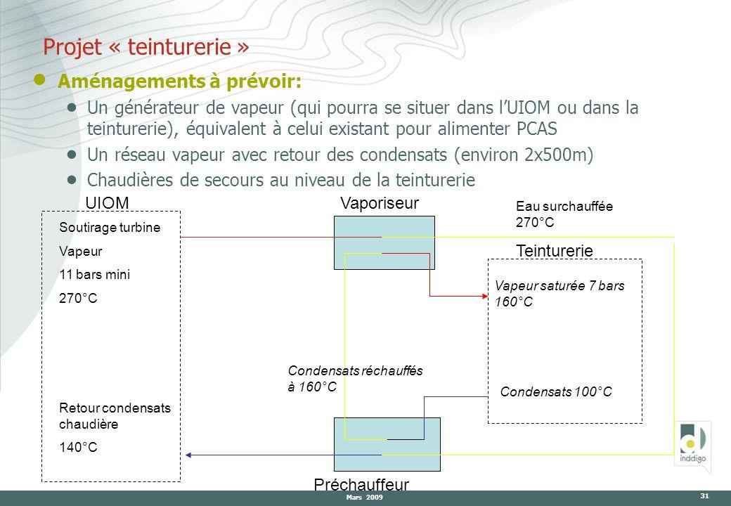 Mars 2009 31 Projet « teinturerie » Aménagements à prévoir: Un générateur de vapeur (qui pourra se situer dans lUIOM ou dans la teinturerie), équivale
