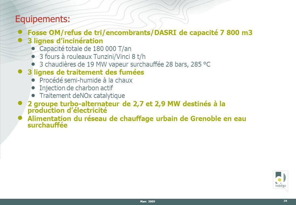 Mars 2009 34 Fosse OM/refus de tri/encombrants/DASRI de capacité 7 800 m3 3 lignes dincinération Capacité totale de 180 000 T/an 3 fours à rouleaux Tu