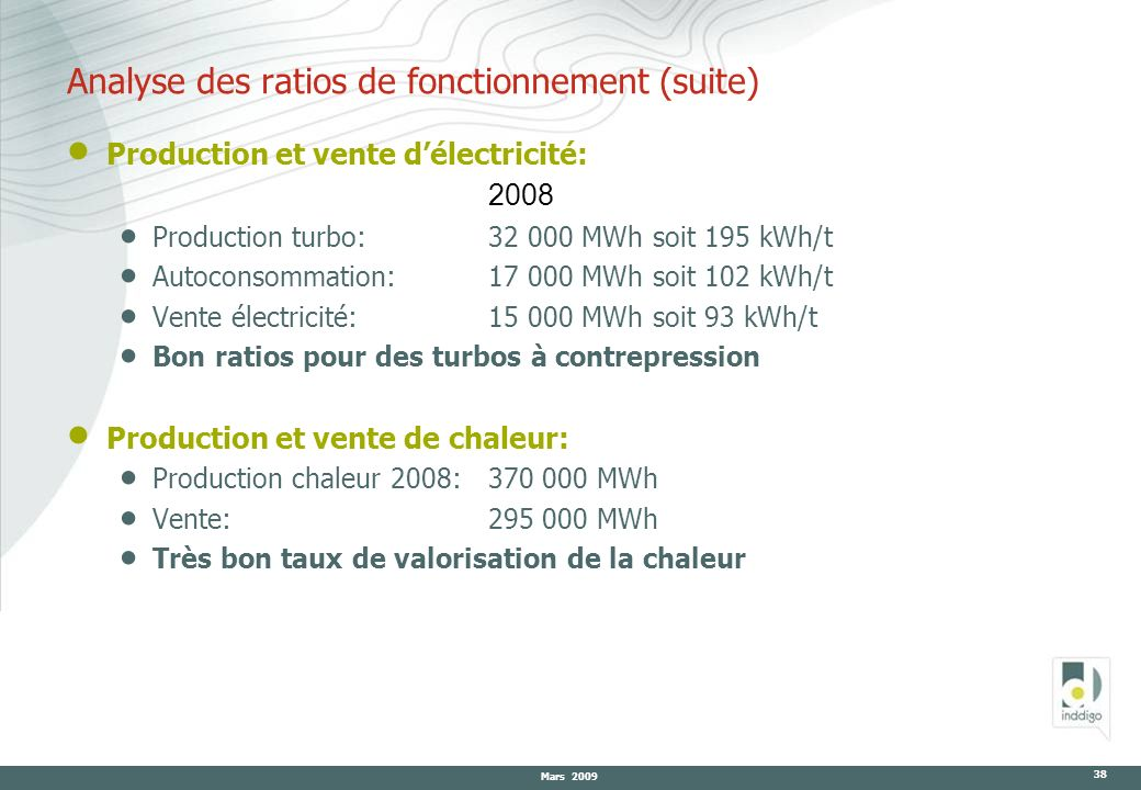 Mars 2009 38 Analyse des ratios de fonctionnement (suite) Production et vente délectricité: 2008 Production turbo: 32 000 MWh soit 195 kWh/t Autoconso