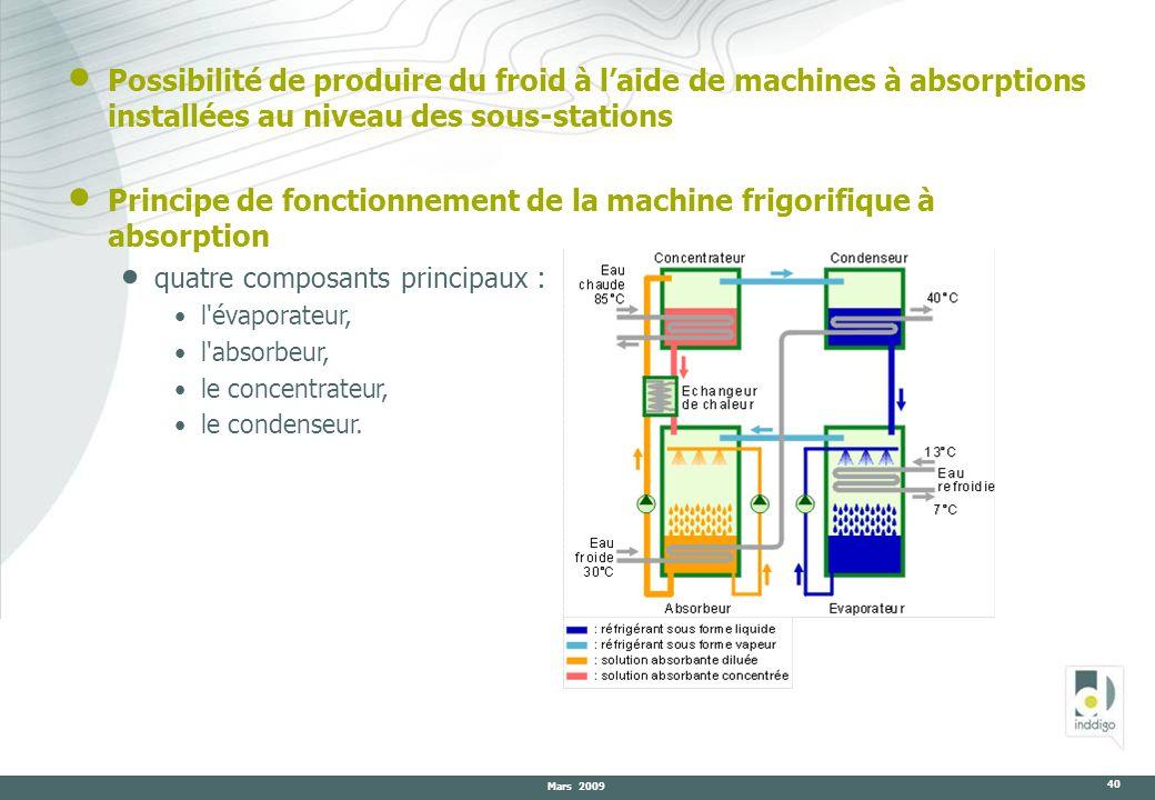 Mars 2009 40 Possibilité de produire du froid à laide de machines à absorptions installées au niveau des sous-stations Principe de fonctionnement de l