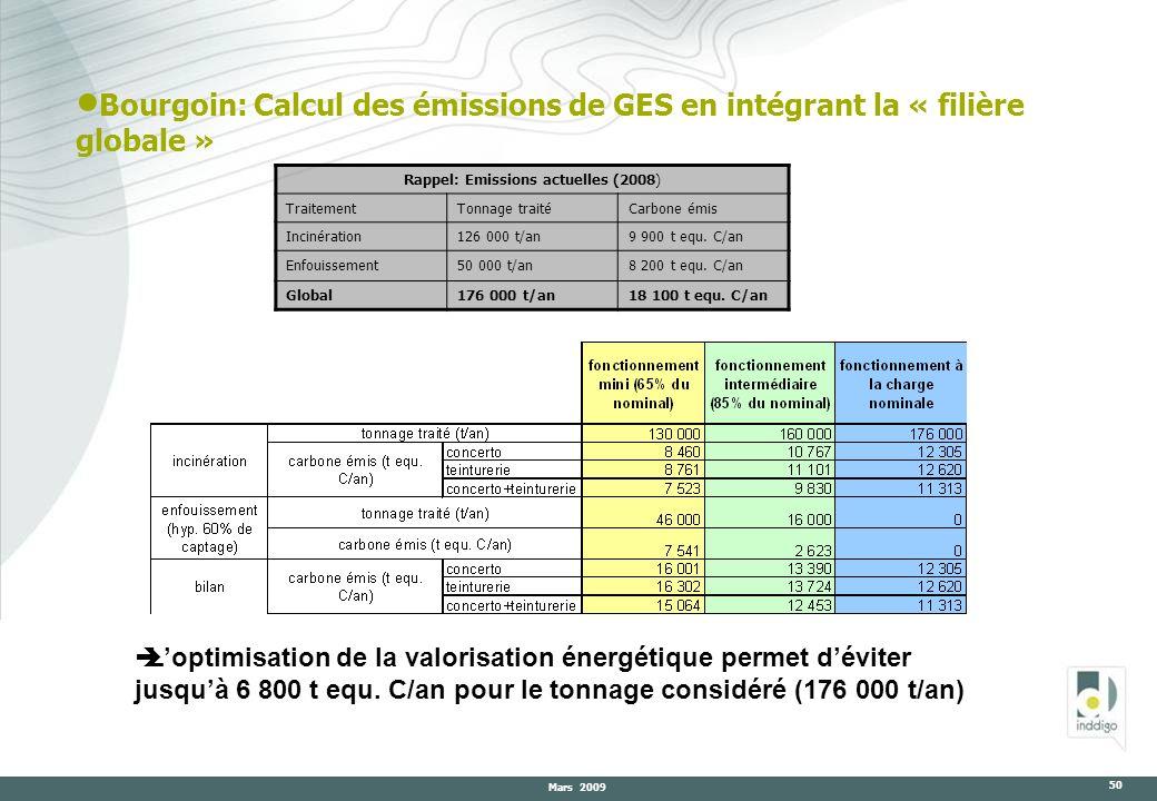 Mars 2009 50 Bourgoin: Calcul des émissions de GES en intégrant la « filière globale » Loptimisation de la valorisation énergétique permet déviter jus