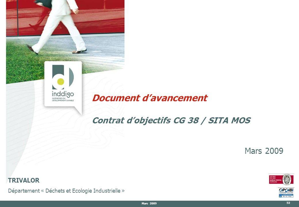 Mars 2009 52 TRIVALOR Département « Déchets et Ecologie Industrielle » Document davancement Contrat dobjectifs CG 38 / SITA MOS Mars 2009