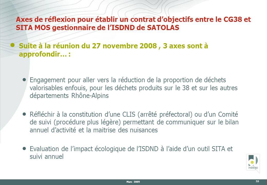 53 Axes de réflexion pour établir un contrat dobjectifs entre le CG38 et SITA MOS gestionnaire de lISDND de SATOLAS Suite à la réunion du 27 novembre