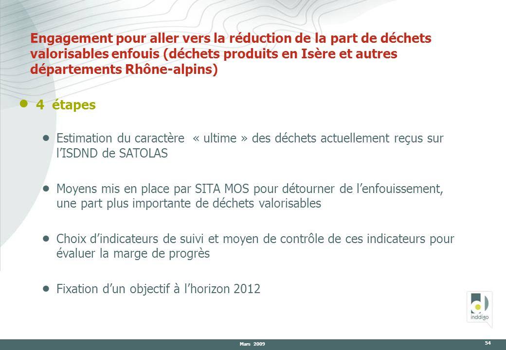 Mars 2009 54 Engagement pour aller vers la réduction de la part de déchets valorisables enfouis (déchets produits en Isère et autres départements Rhôn
