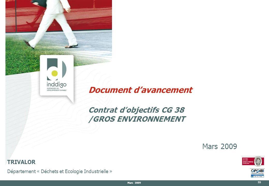 Mars 2009 55 TRIVALOR Département « Déchets et Ecologie Industrielle » Document davancement Contrat dobjectifs CG 38 /GROS ENVIRONNEMENT Mars 2009