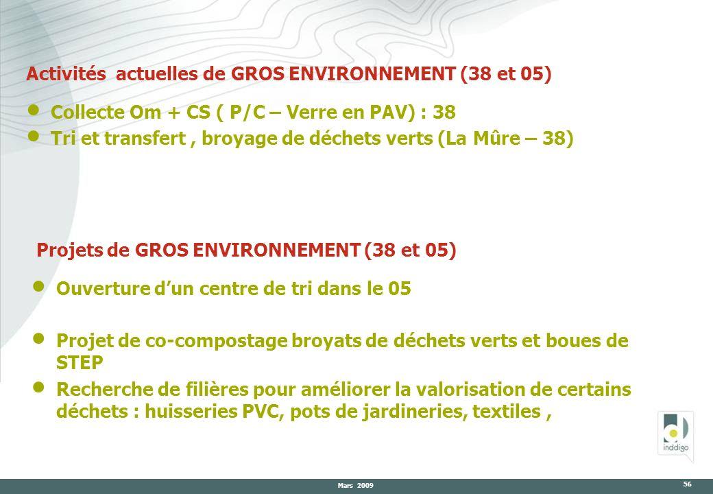 56 Activités actuelles de GROS ENVIRONNEMENT (38 et 05) Collecte Om + CS ( P/C – Verre en PAV) : 38 Tri et transfert, broyage de déchets verts (La Mûr