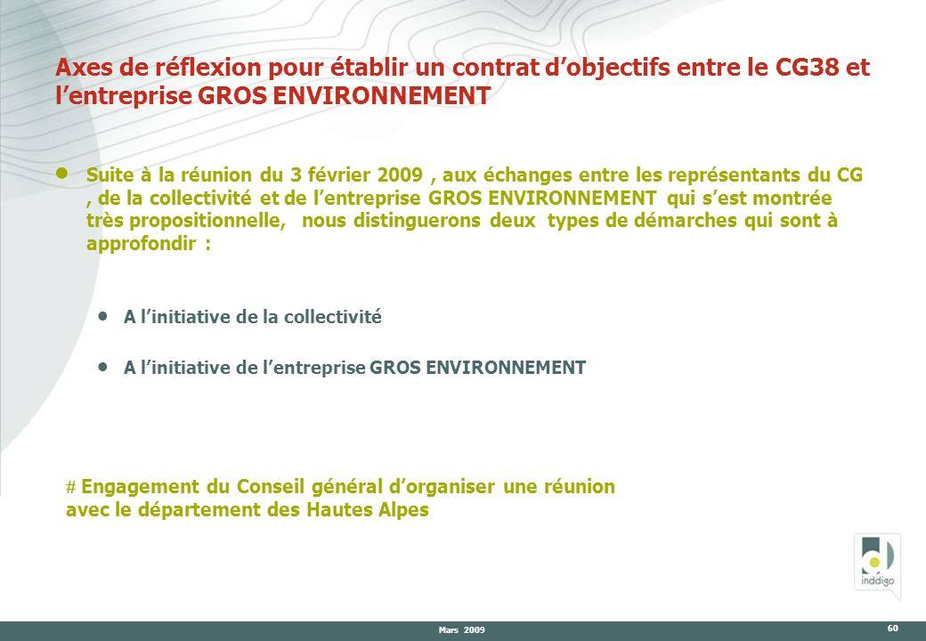 Mars 2009 60 Axes de réflexion pour établir un contrat dobjectifs entre le CG38 et lentreprise GROS ENVIRONNEMENT Suite à la réunion du 3 février 2009
