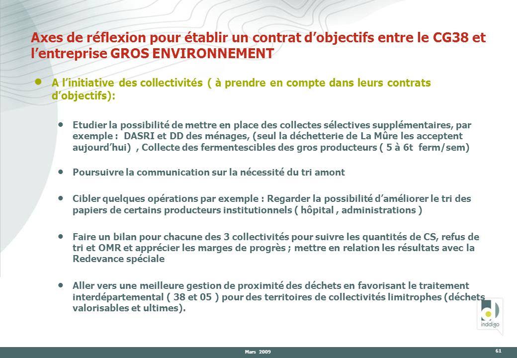 Mars 2009 61 Axes de réflexion pour établir un contrat dobjectifs entre le CG38 et lentreprise GROS ENVIRONNEMENT A linitiative des collectivités ( à