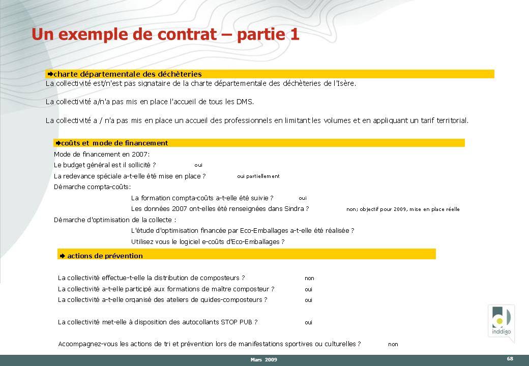 Mars 2009 68 Un exemple de contrat – partie 1
