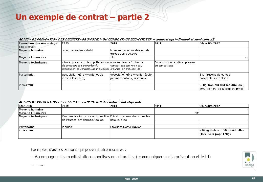 Mars 2009 69 Un exemple de contrat – partie 2 Exemples dautres actions qui peuvent être inscrites : - Accompagner les manifestations sportives ou cult