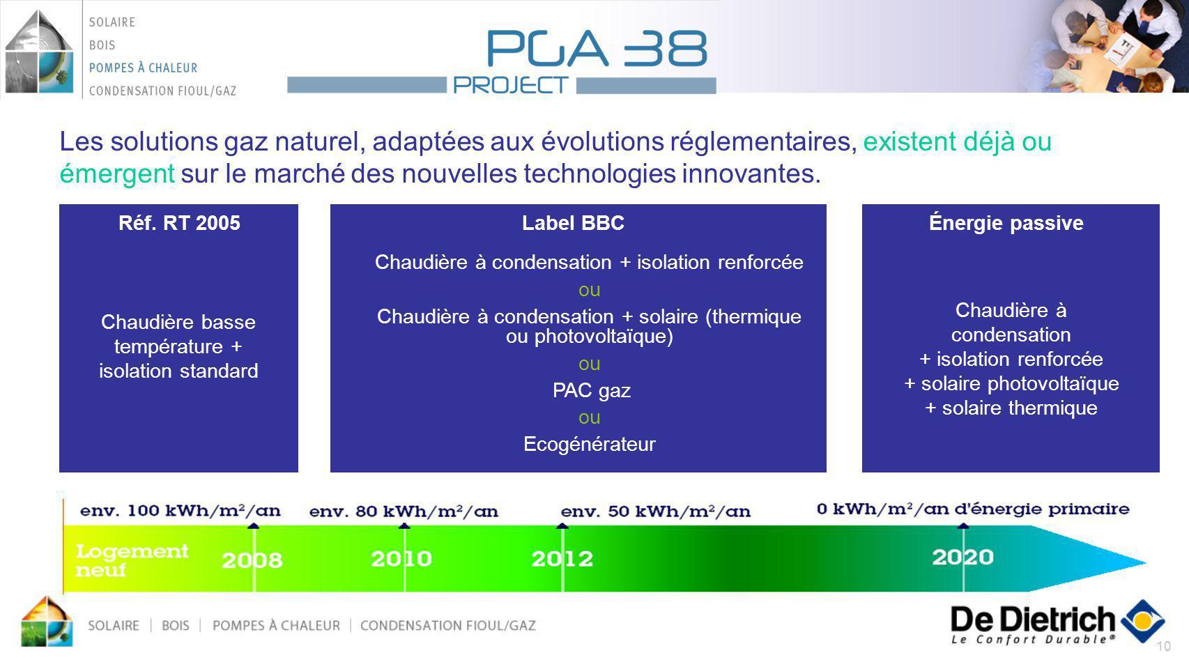 10 Label BBC Chaudière à condensation + isolation renforcée ou Chaudière à condensation + solaire (thermique ou photovoltaïque) ou PAC gaz ou Ecogénér