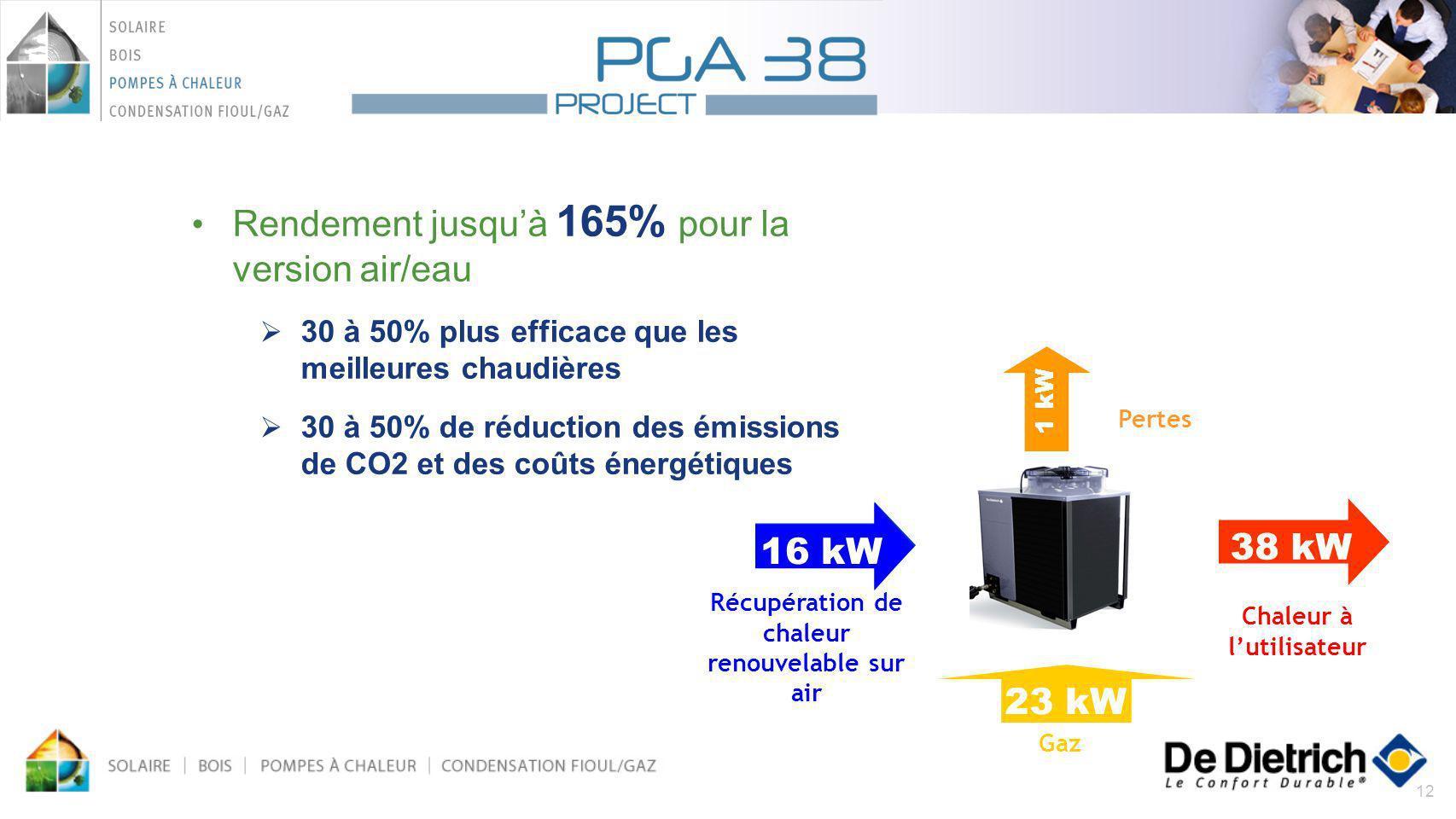 12 Rendement jusquà 165% pour la version air/eau 30 à 50% plus efficace que les meilleures chaudières 30 à 50% de réduction des émissions de CO2 et de