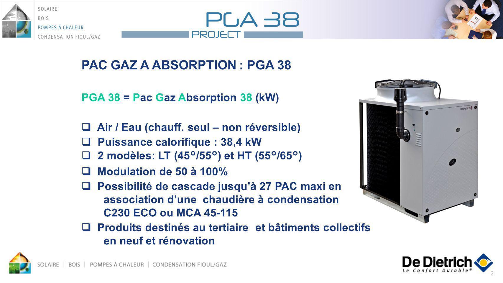 73 Perte de puissance de la PAC à 65°C ~ 50% Gain de performances COP et cascade sur PGA 38 dans la rénovation COP PGA 38 H Comparatif PAC gaz absorption dans lhabitat existant