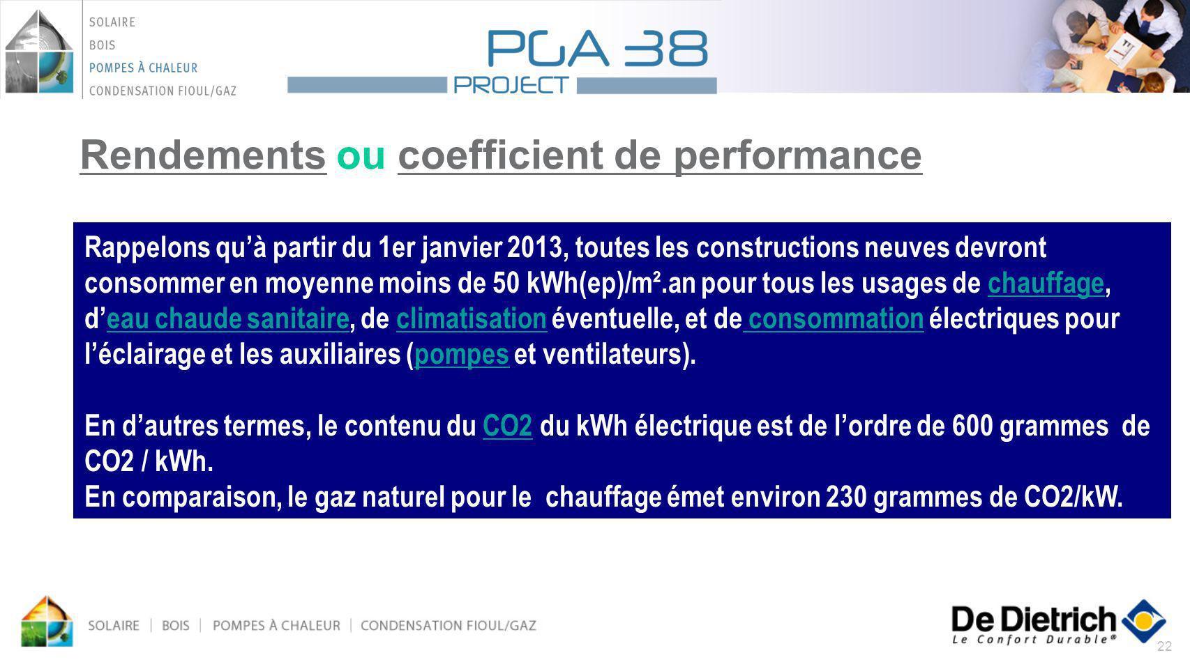 22 Rendements ou coefficient de performance Rappelons quà partir du 1er janvier 2013, toutes les constructions neuves devront consommer en moyenne moi