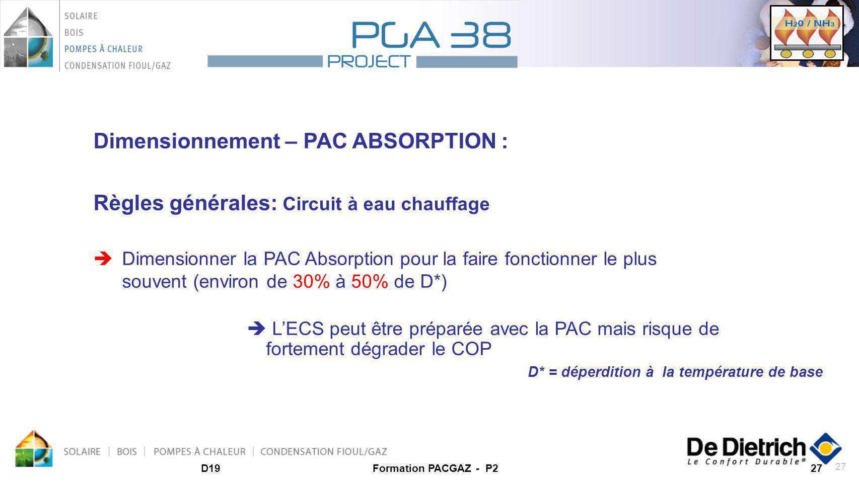 27 D19Formation PACGAZ - P227 Dimensionnement – PAC ABSORPTION : Règles générales: Circuit à eau chauffage Dimensionner la PAC Absorption pour la fair