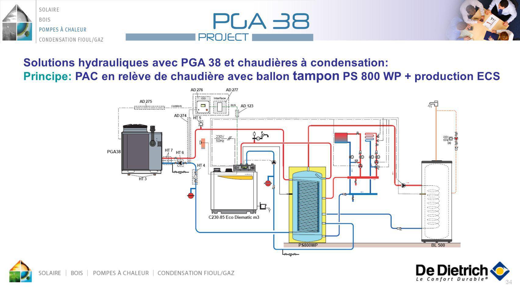 34 Solutions hydrauliques avec PGA 38 et chaudières à condensation: Principe: PAC en relève de chaudière avec ballon tampon PS 800 WP + production ECS
