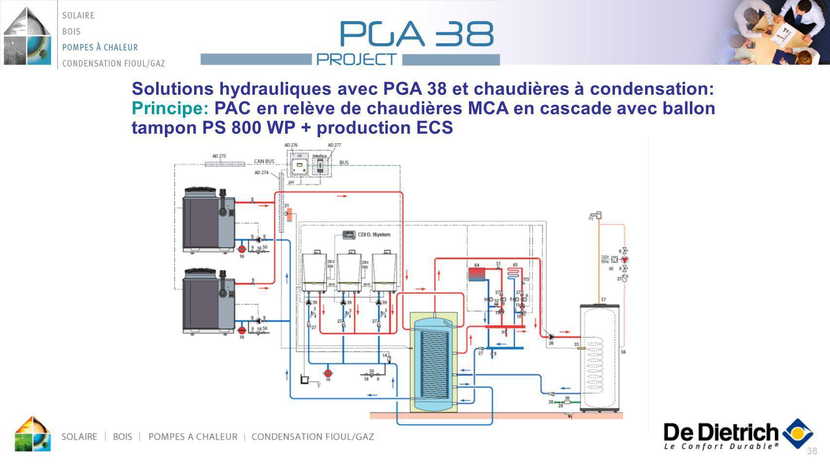 36 Solutions hydrauliques avec PGA 38 et chaudières à condensation: Principe: PAC en relève de chaudières MCA en cascade avec ballon tampon PS 800 WP
