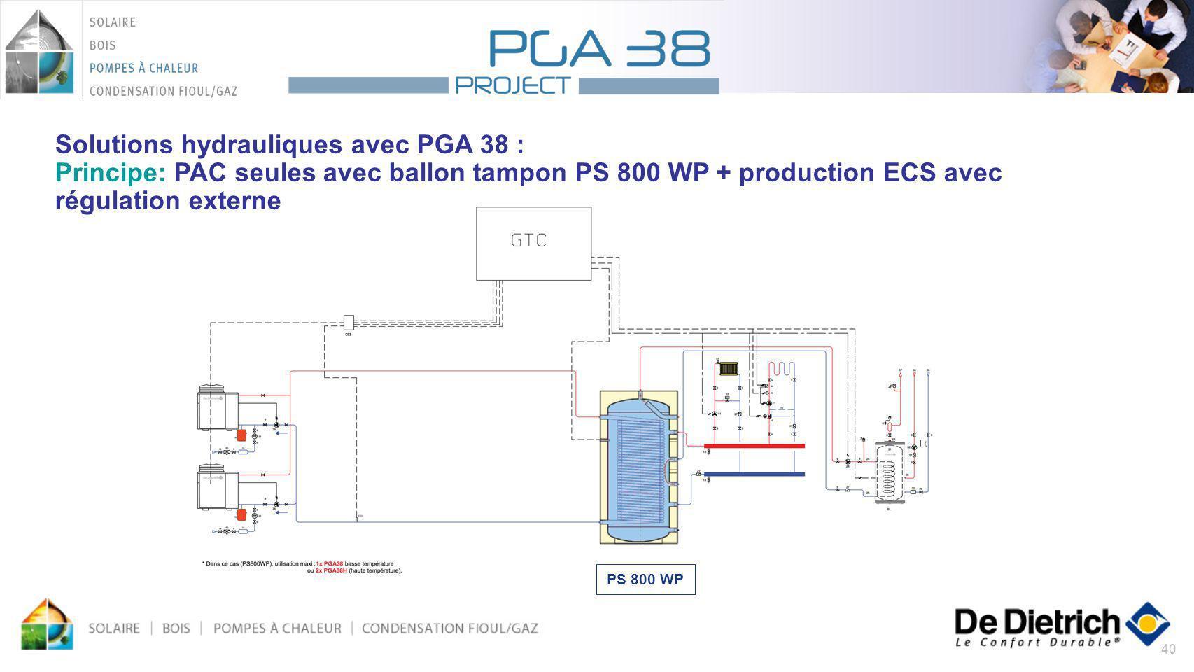 40 Solutions hydrauliques avec PGA 38 : Principe: PAC seules avec ballon tampon PS 800 WP + production ECS avec régulation externe PS 800 WP