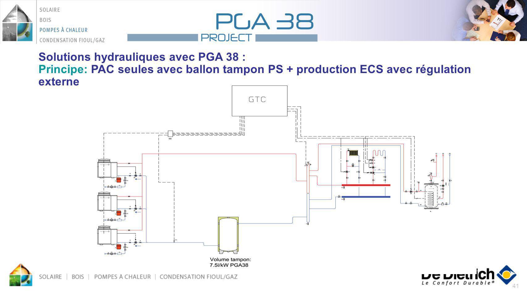 41 Solutions hydrauliques avec PGA 38 : Principe: PAC seules avec ballon tampon PS + production ECS avec régulation externe