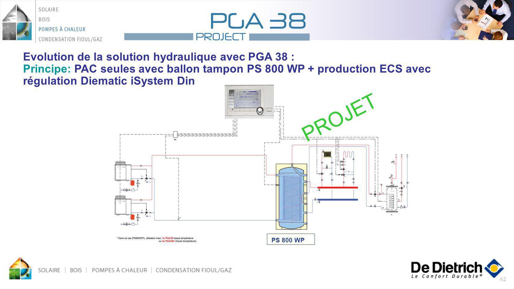 42 Evolution de la solution hydraulique avec PGA 38 : Principe: PAC seules avec ballon tampon PS 800 WP + production ECS avec régulation Diematic iSys