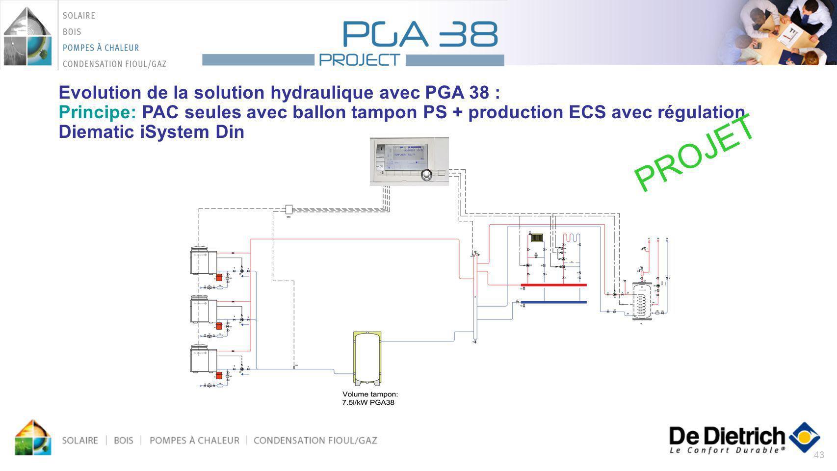 43 Evolution de la solution hydraulique avec PGA 38 : Principe: PAC seules avec ballon tampon PS + production ECS avec régulation Diematic iSystem Din