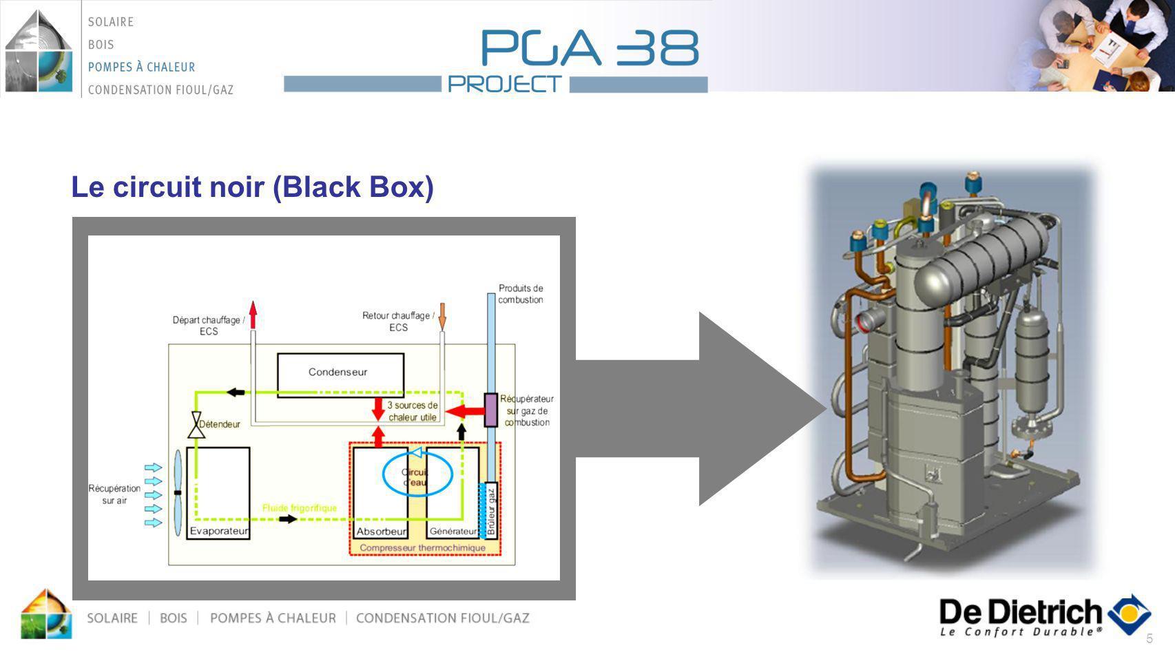 36 Solutions hydrauliques avec PGA 38 et chaudières à condensation: Principe: PAC en relève de chaudières MCA en cascade avec ballon tampon PS 800 WP + production ECS