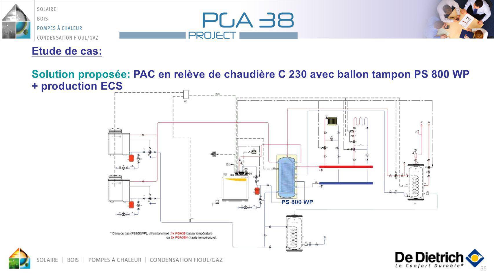 55 PS 800 WP Etude de cas: Solution proposée: PAC en relève de chaudière C 230 avec ballon tampon PS 800 WP + production ECS