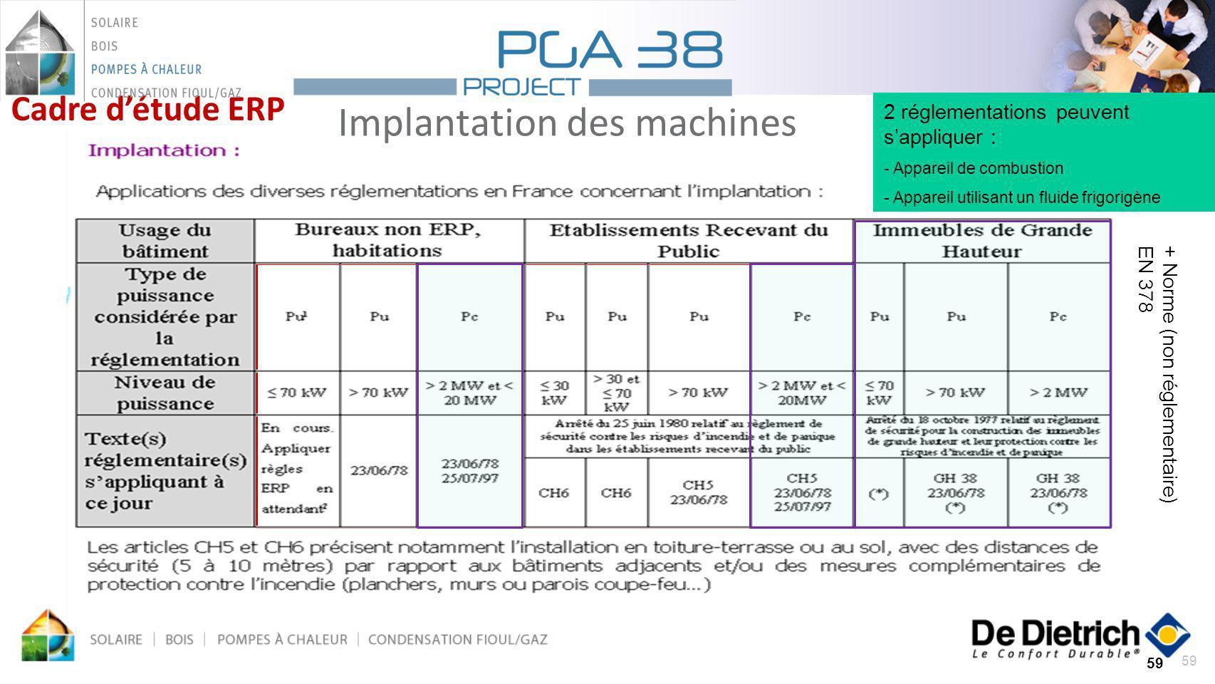 59 Implantation des machines 59 Cadre détude ERP 2 réglementations peuvent sappliquer : - Appareil de combustion - Appareil utilisant un fluide frigor
